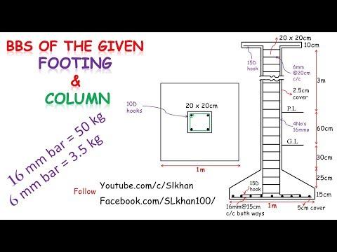 Quantity survey: BBS of column and footing ǀ SL KHAN ǀ civil engineering