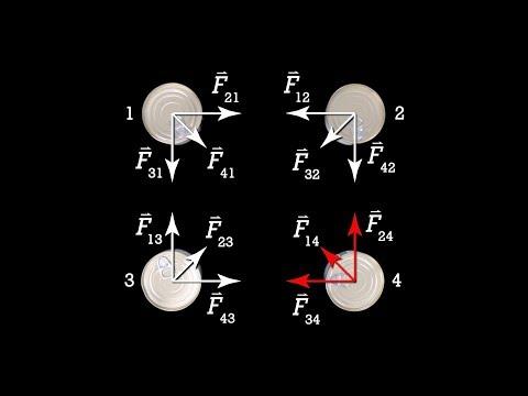 Newton's Universal Law of Gravitation Introduction (The Big G Equation)