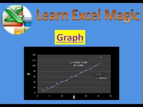 Graph in Excel - Hindi