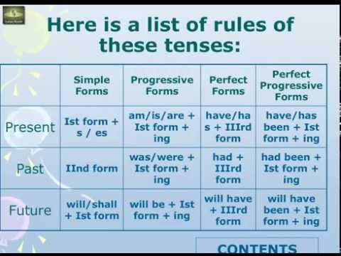 How To Learn Tense 2017 HD (Learning English Language)