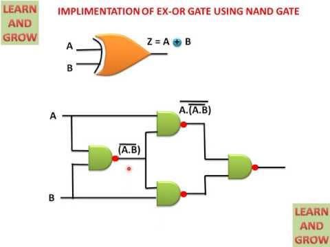 IMPLIMENTATION OF EX-OR GATE USING NAND GATE(हिन्दी )! LEARN AND GROW