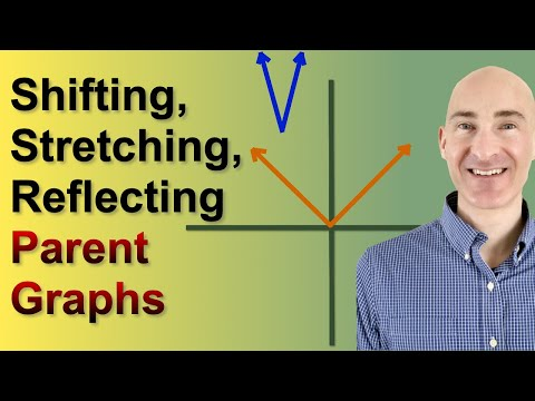 Shifting, Stretching and Reflecting Parent Function Graphs