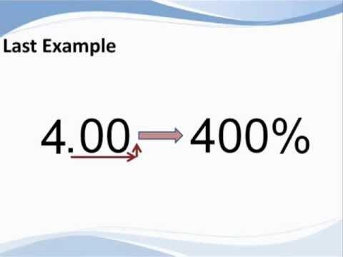 How to Convert Decimals to Percents   TutaPoint.com