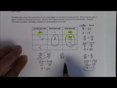 Solve Ratio Problems (Extended Version)