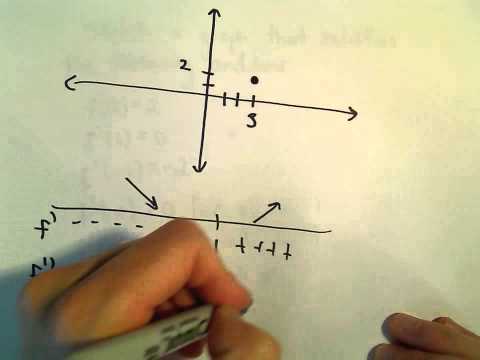 Sketching a Graph Given Conditions About Derivative Requirements