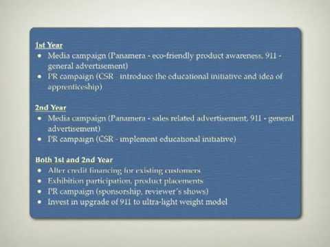 Integrated Marketing Campaign - Porsche