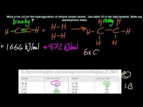 5.3 Average Bond Enthalpy Calculations [SL IB Chemistry]