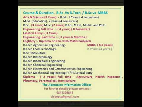 Scope of Mechatronics and Agriculture || Diploma in Health inspector || Pharmacy  || Tamilnadu