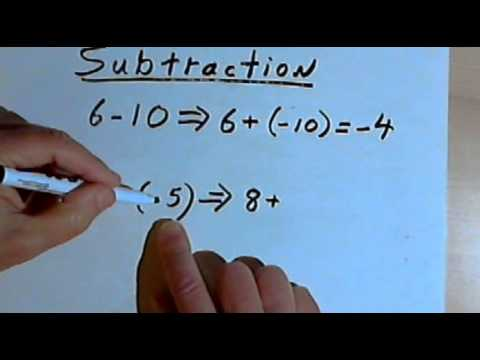Rules for Positive and Negative Numbers 127-3.2