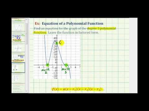 Ex2:  Find an Equation of a Degree 5 Polynomial Function From the Graph of the Function