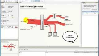 Building a Sankey diagram: Steel Reheating Furnace