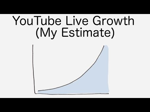 YouTube Live Growth - My Opinion on Twitch vs. YouTube - CPG Rant