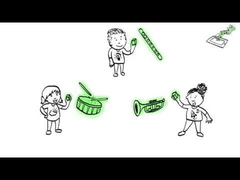 Playrific Motion into Music Indiegogo (v2)