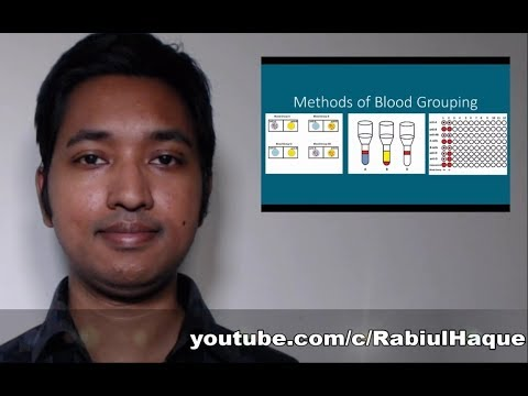 Methods of Blood Grouping (HD)