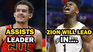 Predicting the Leader of Every MAJOR NBA Stat Category for 2020 Season