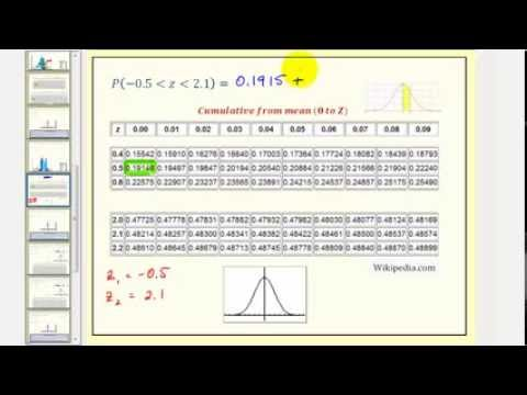 Normal Distribution:  Find Probability Using With Z-scores Using Tables