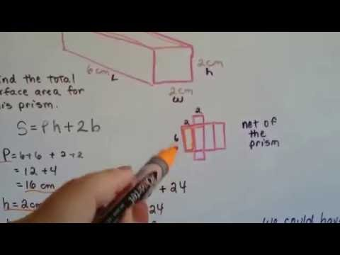 Grade 7 Math #9.4a, Surface area of a rectangular Prism
