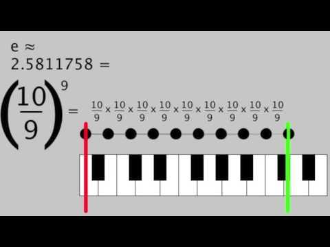 Approximating e Musical-e