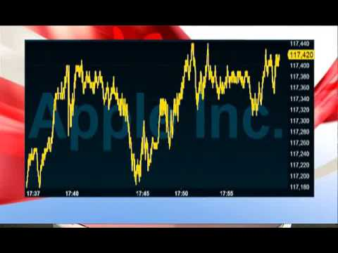 Daily Stock Pick - 28 October 2015 - APPLE INC