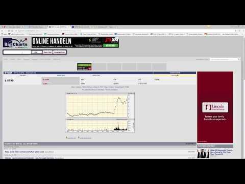 WALMART (WMT) STOCK ANALYSIS