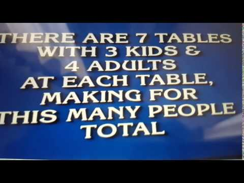 Can you answer this jeopardy question?