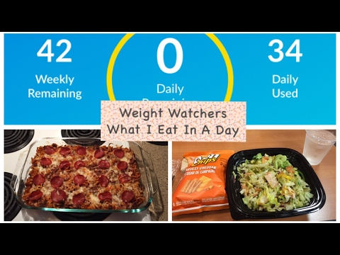 Weight Watchers - What I Eat In A Day - 34 Smart Points - How I Stay On Track When Eating Out!
