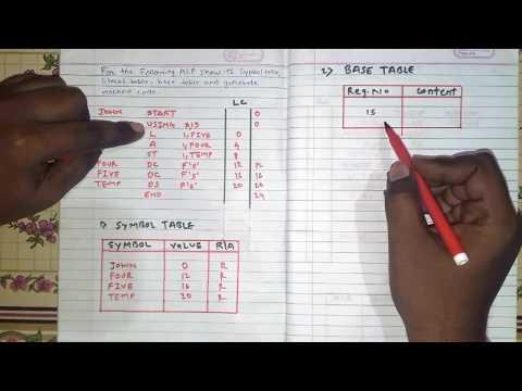 Assembly Language Programming-part1[hindi]