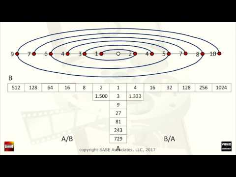Pythagorean Tuning: Decoding the Math