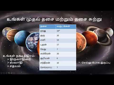 Tamil Astrology Class 38: Horoscope 1st dasa & dasa cycle | ஜாதகத்தில் முதல் தசை, தசை சுற்று