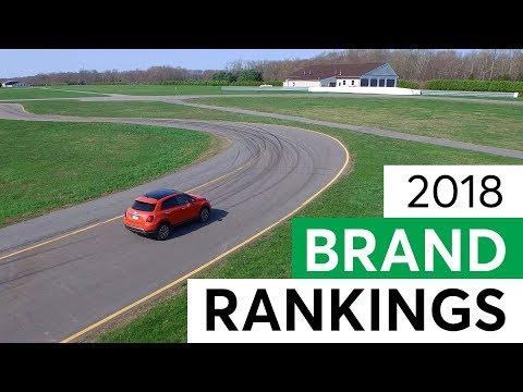 Consumer Reports' 2018 Car Brand Rankings