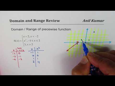 Piecewise Function Domain Range Quadratic Linear Constant