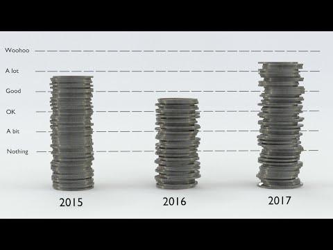 Blender Animation Nodes I Growing Coin Stack