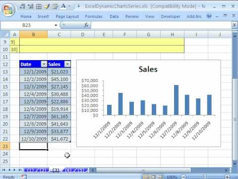 Excel Dynamic Chart #3: Table Feature (Excel 2010 / 2007) List Feature (Excel 2003)