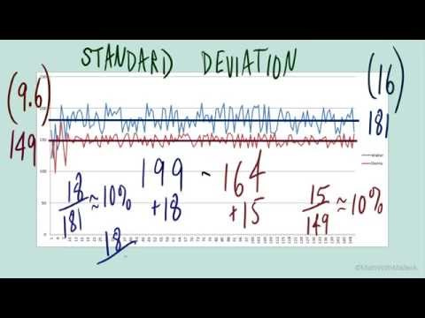 Introduction to the Concept of Standard Deviation