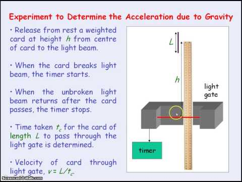 F&M  Motion 5 - Experiment to Determine Acceleration of Free fall