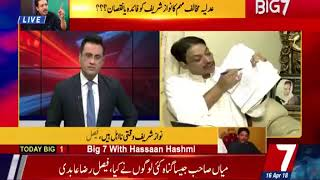 Power Of Constitution By Faisal Raza Abidi in Big 7 16th April 2018