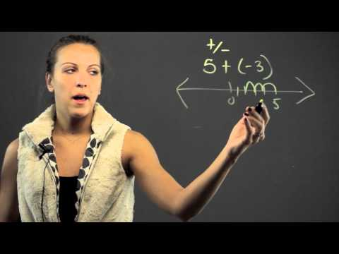 How to Do Negative & Positive Integers : Math Lessons & Tips