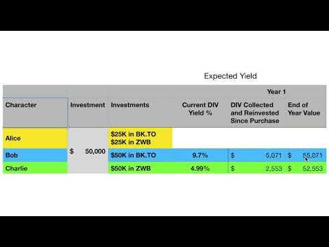 Dividend Yield: ETF VS Stocks