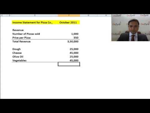 Financial Modelling - Basic Income Statement - Revenue Gross Margin