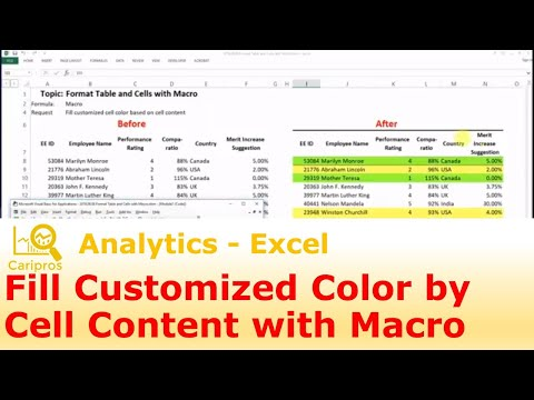 How to Fill Customized Cell Color based on Content with Macro