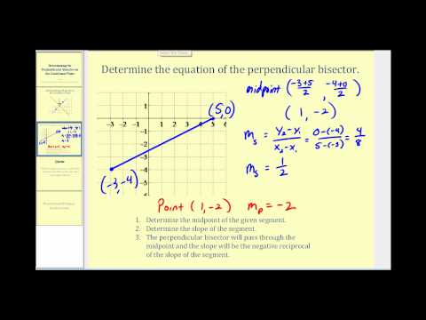 Perpendicular Bisector of a Segment on the Coordinate Plane
