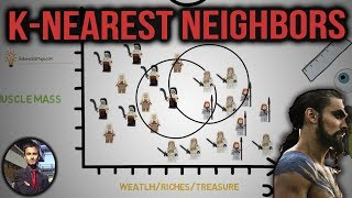 Download K - Nearest Neighbors - KNN Fun and Easy Machine Learning Video