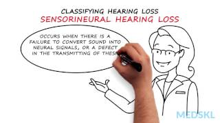 Ear, Nose, and Throat – Hearing Loss and Deafness: By Carol Bauer M.D.