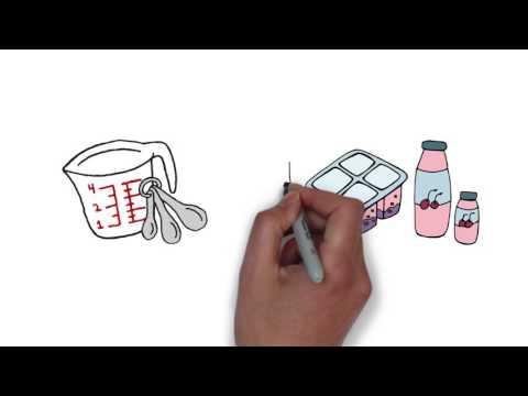 Yogurt: Healthy or Not?
