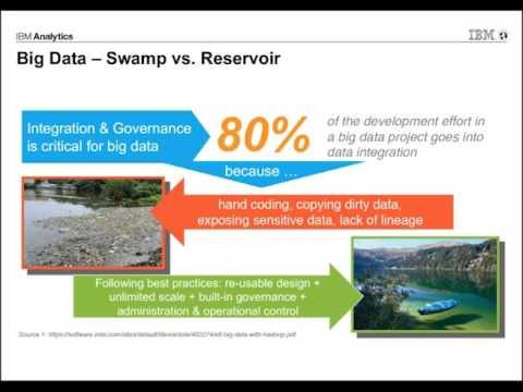 IBM Webinar: Build Your Trusted Data Lake