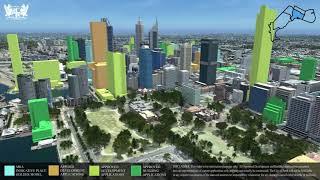 City Of Perth Development Applications July 2019