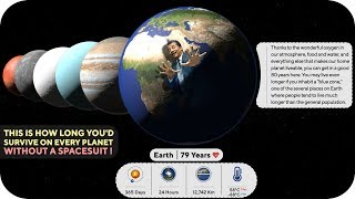Download Human lifespan on other planets of solar system Comparison 2018 Video