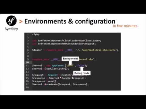 Symfony 2 # Episode 2: Environments and Configuration files in Under 5 minutes