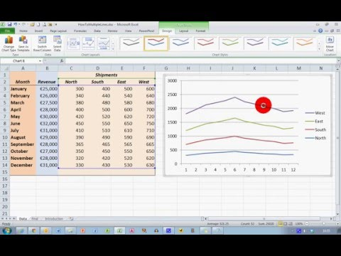How To... Plot Multiple Data Sets on the Same Chart in Excel 2010