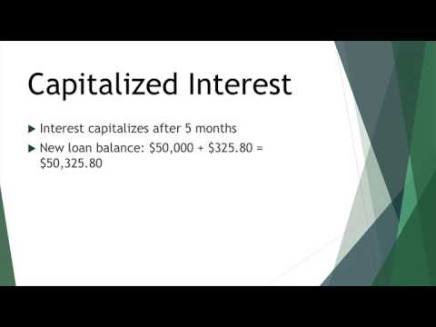 Student Loan Interest Capitalization